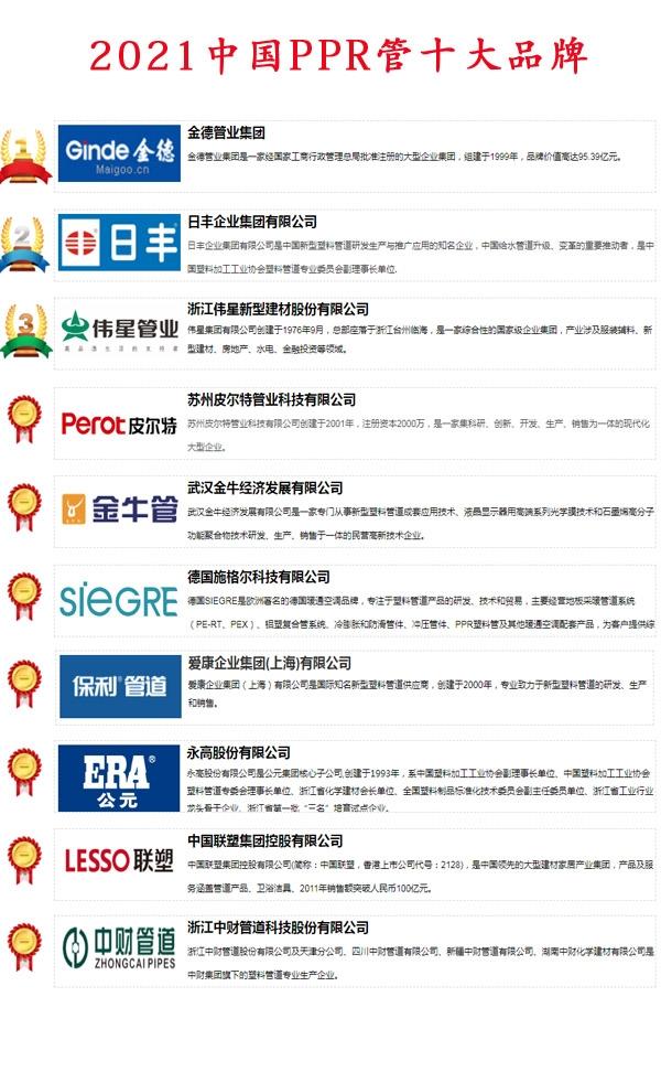 皮尔特管业——2021中国PPR管十大品牌