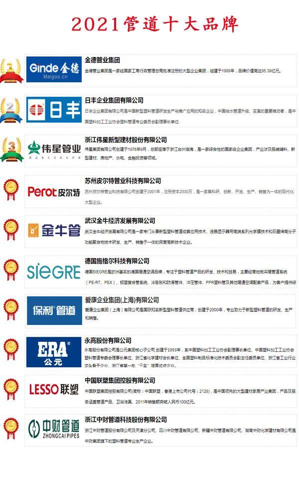 《用心做水电 好管更安心 2021中国管道十大品牌 皮尔特管业》
